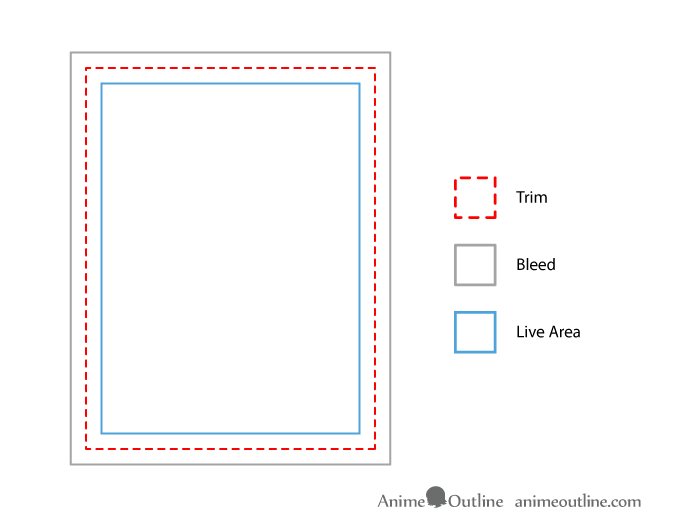 Trim, bleed, safe area for printing drawing