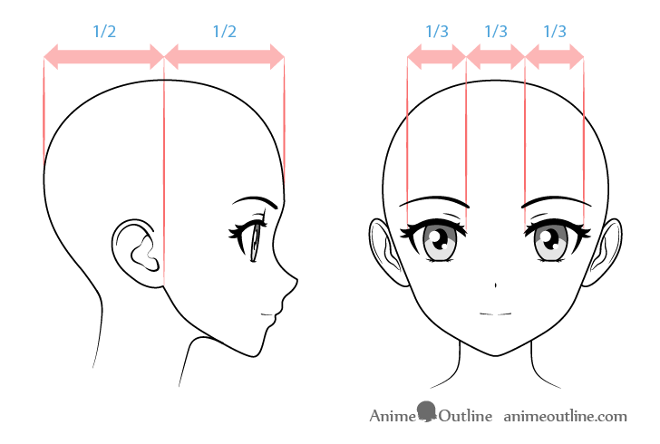 Anime girl face proportions eye spacing and ear side view positioning