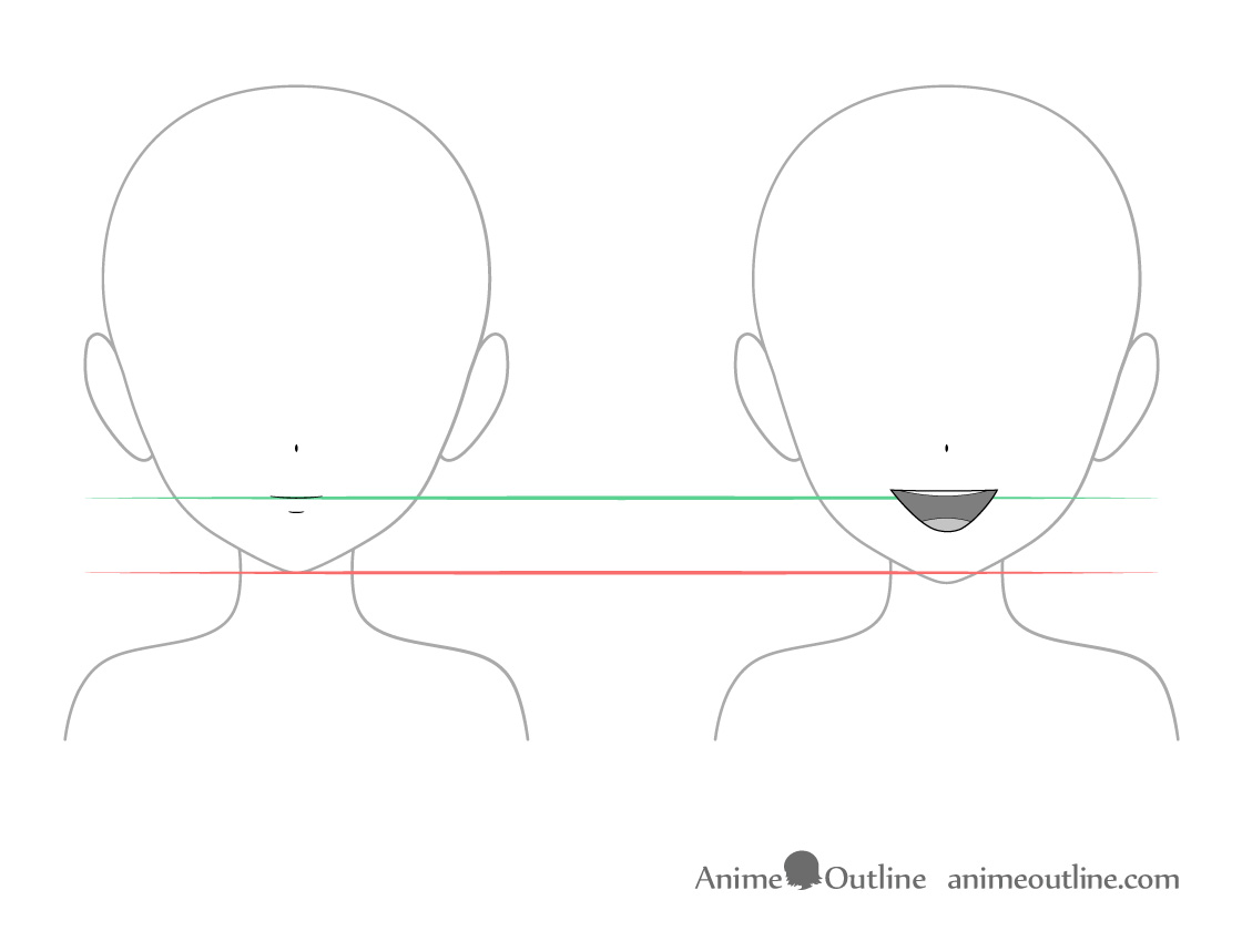 Anime mouth closed vs open