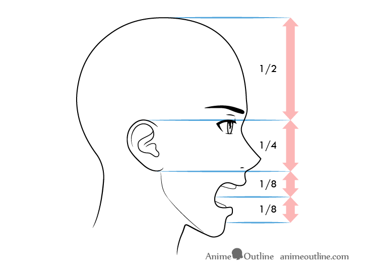 Anime male face proportions side view yelling