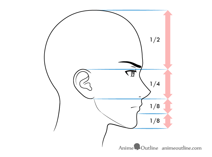 Anime male face proportions side view frowning expression