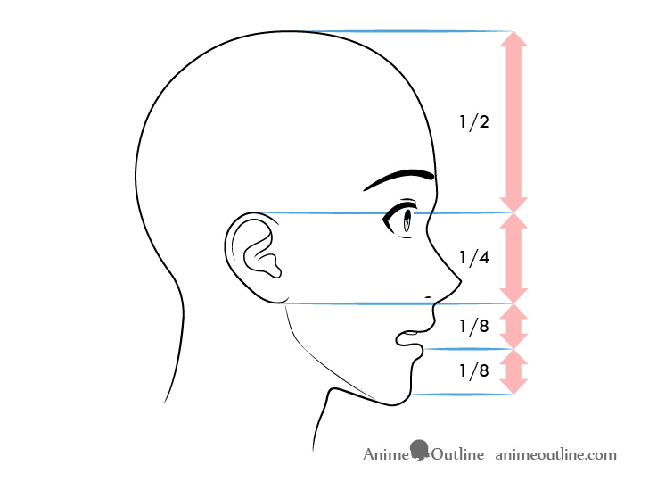 Anime male face proportions side view scared expression