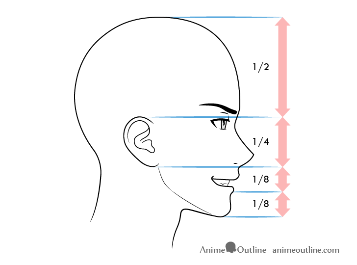Anime male face proportions side view grinning expression