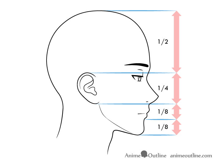 Anime male face proportions side view tired expression