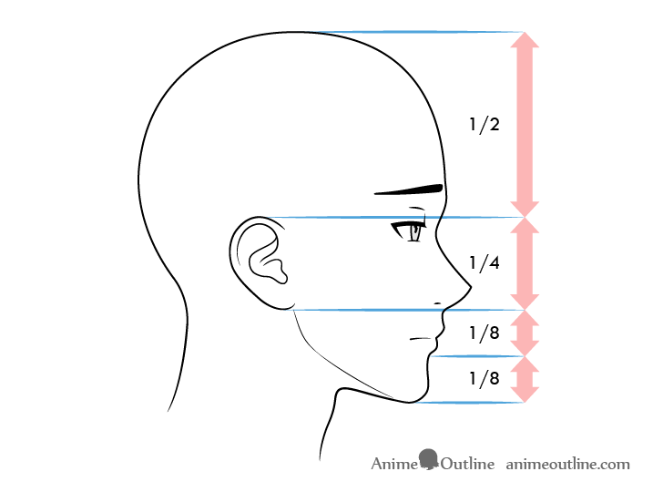 Anime male face proportions side view upset expression