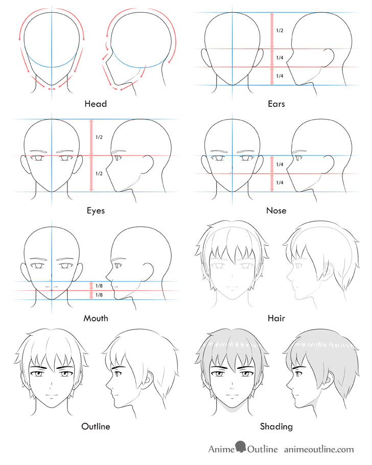 Anime male face drawing step by step