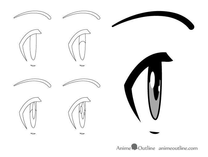 Puzzled anime eyes side view