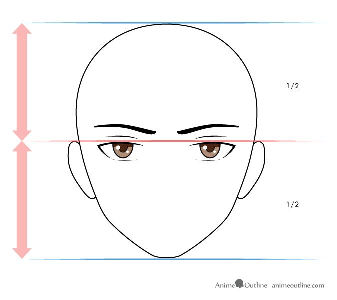 Anime male eyes on head placement