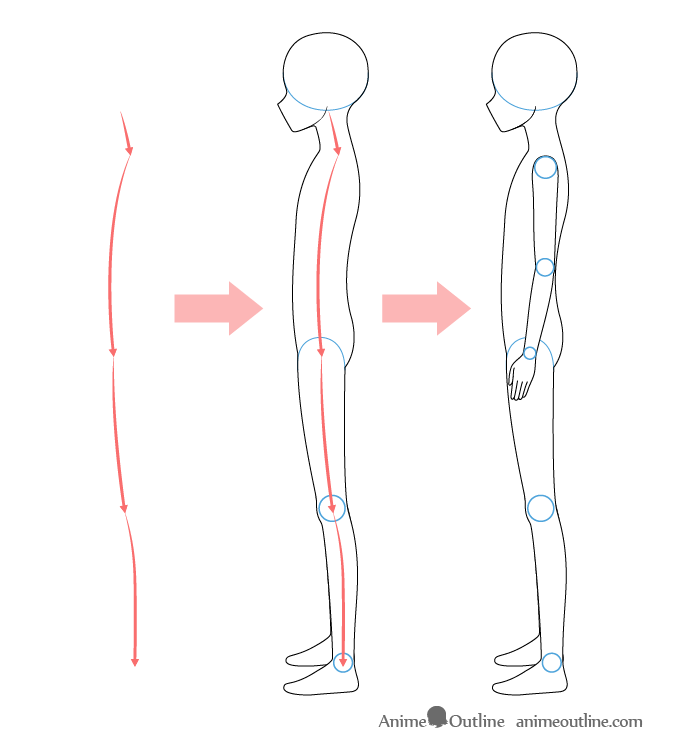 Anime boy body side view drawing