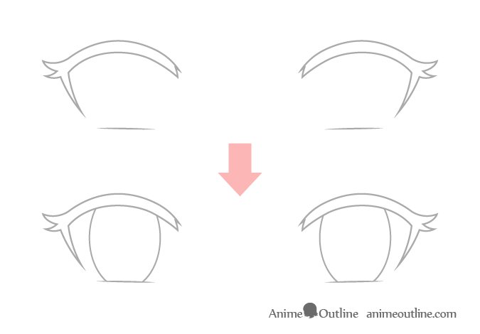 Drawing consistency example with anime eyes