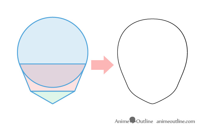 Anime head from basic shapes structure
