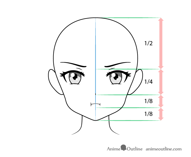 Anime pouting face drawing proportions 3/4 view