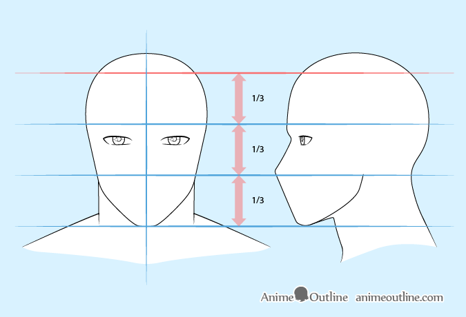Anime amn face proportions using hairline