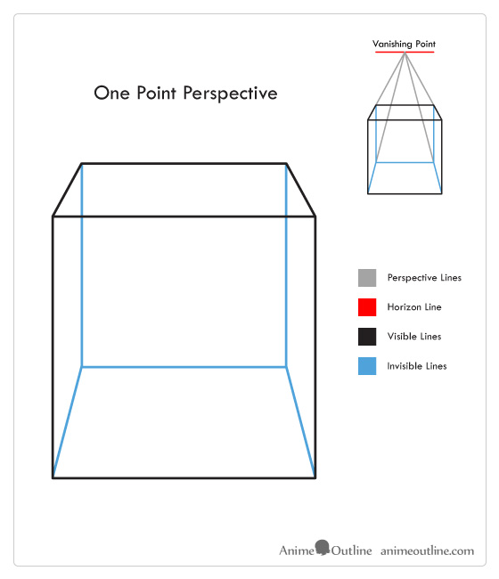 One point perspective drawing examples