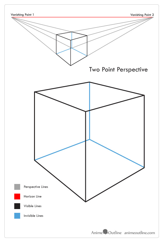 Two point perspective drawing examples
