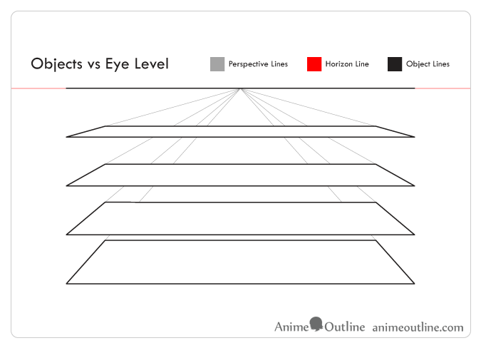 Perspective drawing eye level