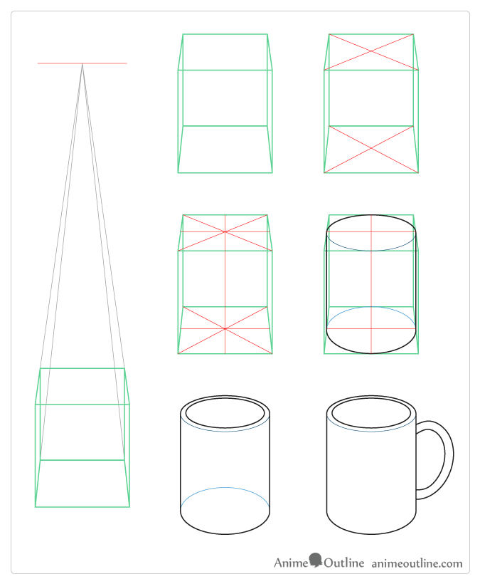 Perspective cup drawing